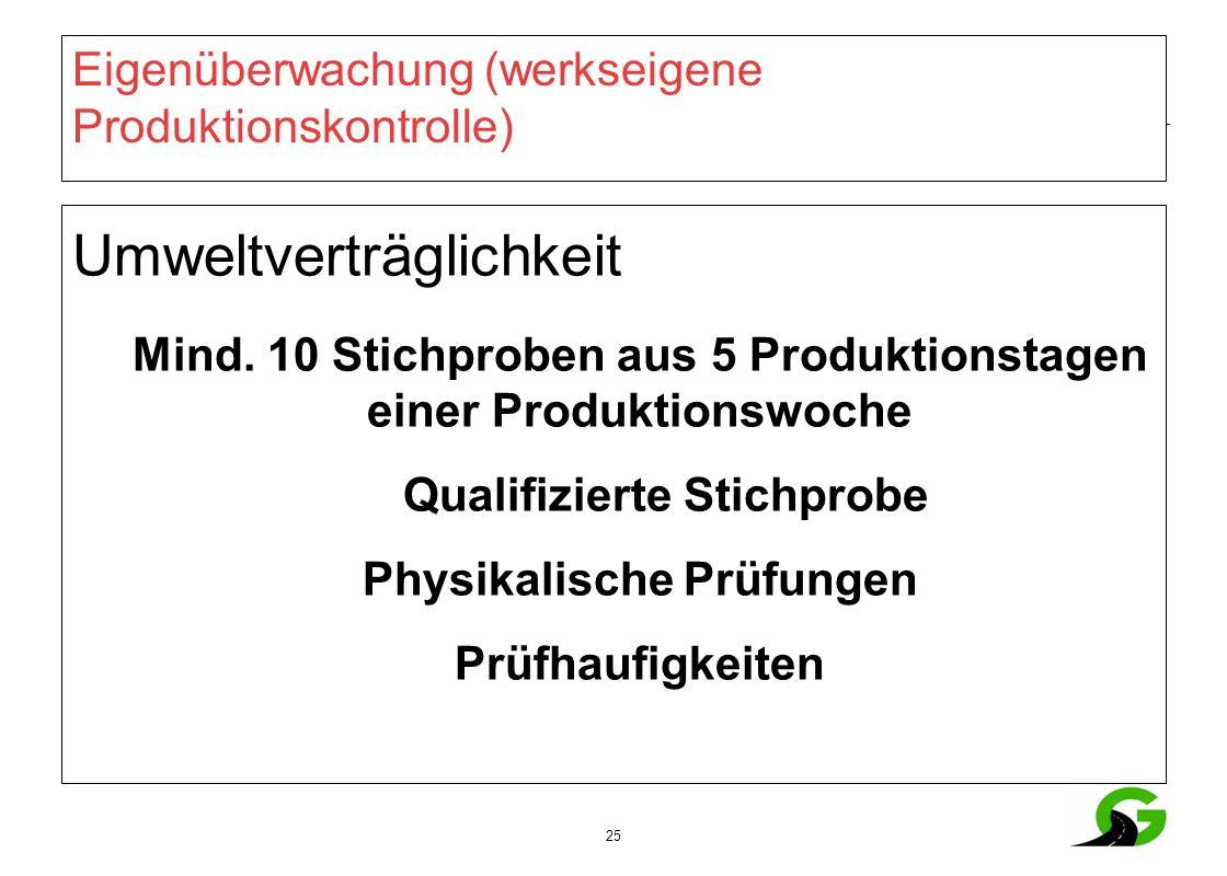 25 Eigenüberwachung (werkseigene Produktionskontrolle) Umweltverträglichkeit Mind.