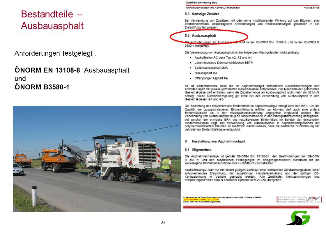 34 Bestandteile – Ausbauasphalt Anforderungen festgelegt : ÖNORM EN 13108-8 Ausbauasphalt und ÖNORM B3580-1