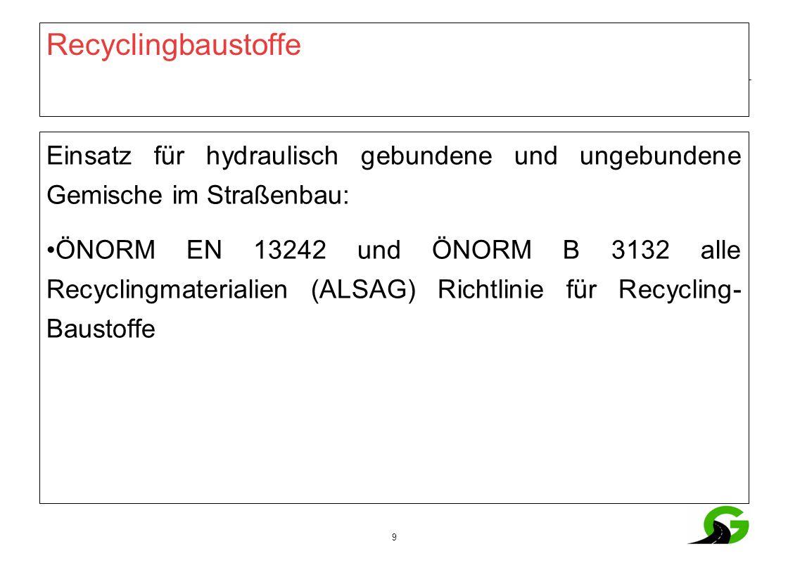 9 Recyclingbaustoffe Einsatz für hydraulisch gebundene und ungebundene Gemische im Straßenbau: ÖNORM EN 13242 und ÖNORM B 3132 alle Recyclingmaterialien (ALSAG) Richtlinie für Recycling- Baustoffe