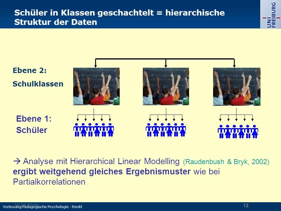 Vorlesung Pädagogische Psychologie - Renkl 30.05.201612 Ebene 2: Schulklassen Schüler in Klassen geschachtelt = hierarchische Struktur der Daten  Analyse mit Hierarchical Linear Modelling (Raudenbush & Bryk, 2002) ergibt weitgehend gleiches Ergebnismuster wie bei Partialkorrelationen Ebene 1: Schüler