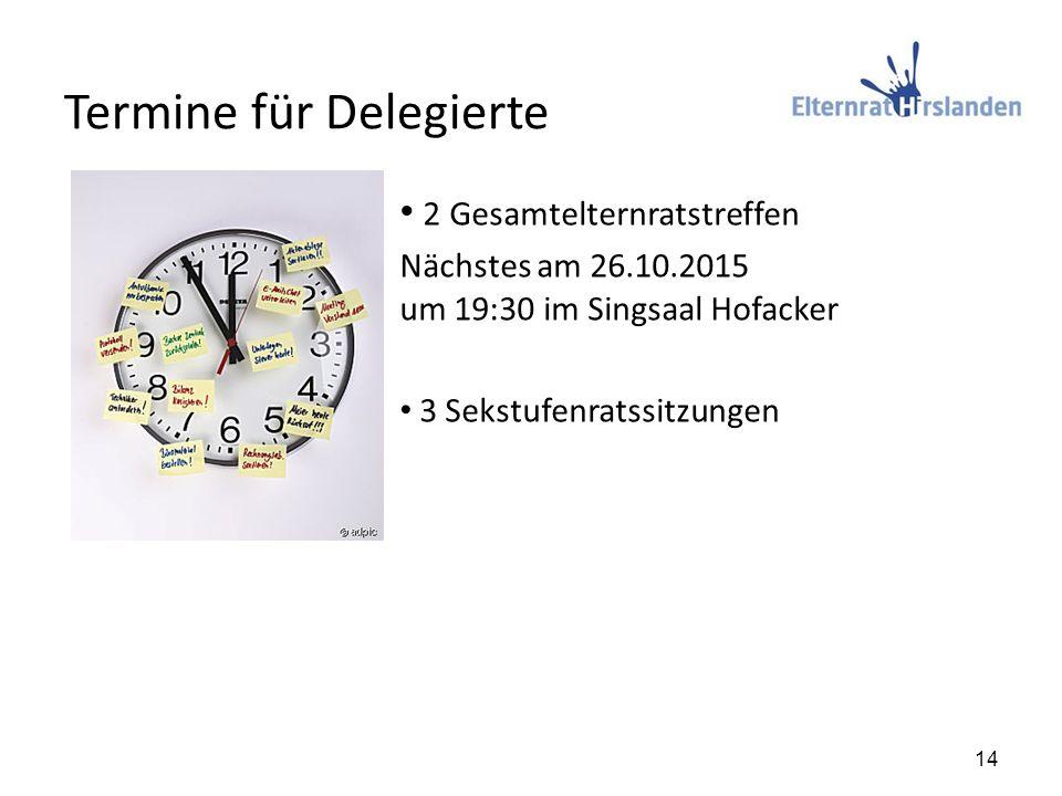 Termine für Delegierte 2 Gesamtelternratstreffen Nächstes am 26.10.2015 um 19:30 im Singsaal Hofacker 3 Sekstufenratssitzungen 14