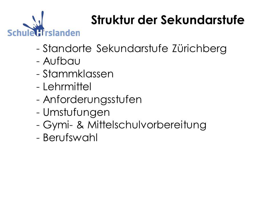 Struktur der Sekundarstufe - Standorte Sekundarstufe Zürichberg - Aufbau - Stammklassen - Lehrmittel - Anforderungsstufen - Umstufungen - Gymi- & Mitt