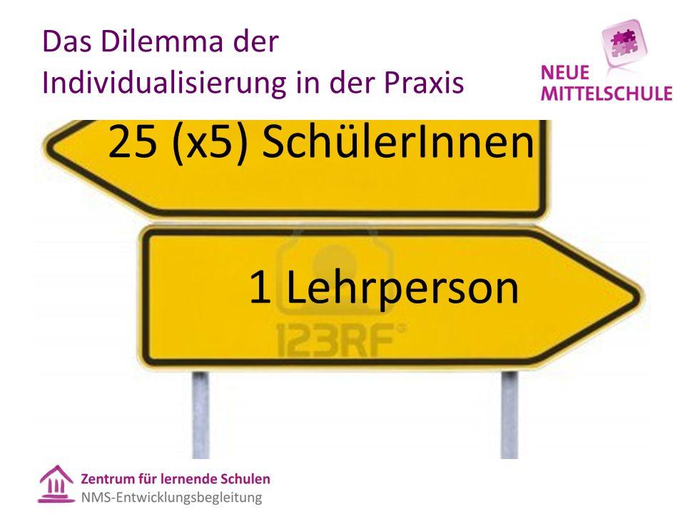 Das Dilemma der Individualisierung in der Praxis 25 (x5) SchülerInnen 1 Lehrperson
