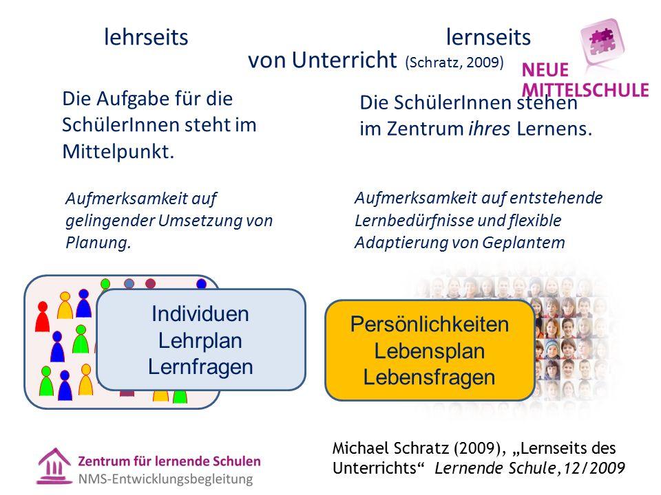 """Michael Schratz (2009), """"Lernseits des Unterrichts"""" Lernende Schule,12/2009 Die Aufgabe für die SchülerInnen steht im Mittelpunkt. Die SchülerInnen st"""
