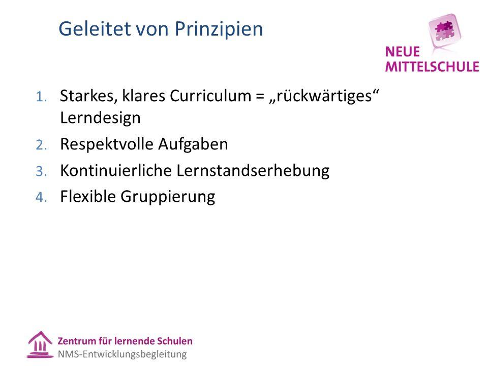 """Geleitet von Prinzipien 1. Starkes, klares Curriculum = """"rückwärtiges"""" Lerndesign 2. Respektvolle Aufgaben 3. Kontinuierliche Lernstandserhebung 4. Fl"""