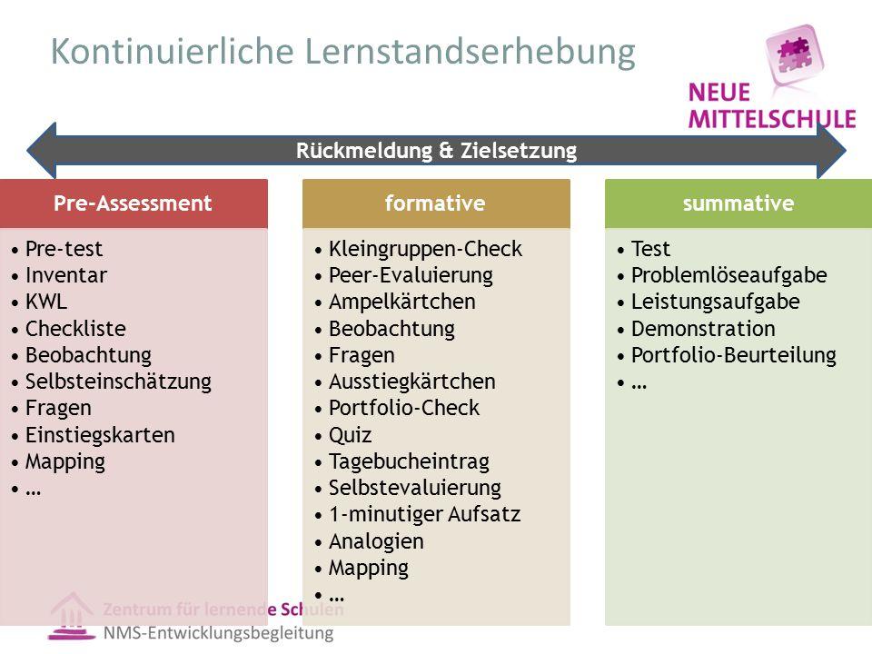 Kontinuierliche Lernstandserhebung Pre-Assessment Pre-test Inventar KWL Checkliste Beobachtung Selbsteinschätzung Fragen Einstiegskarten Mapping … for