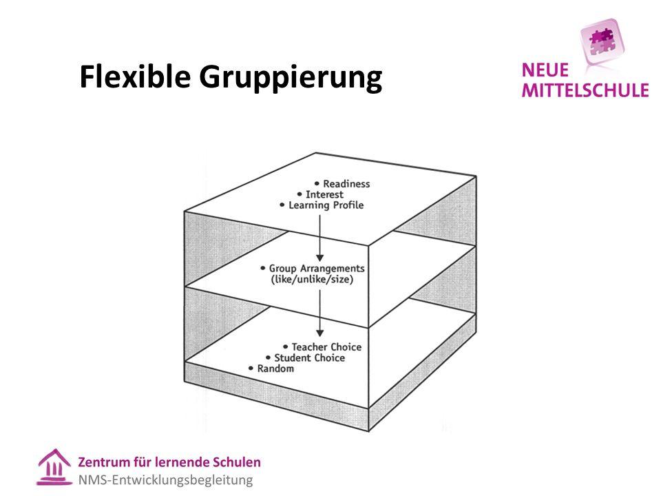 Flexible Gruppierung
