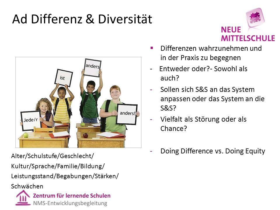 Ad Differenz & Diversität Alter/Schulstufe/Geschlecht/ Kultur/Sprache/Familie/Bildung/ Leistungsstand/Begabungen/Stärken/ Schwächen  Differenzen wahr