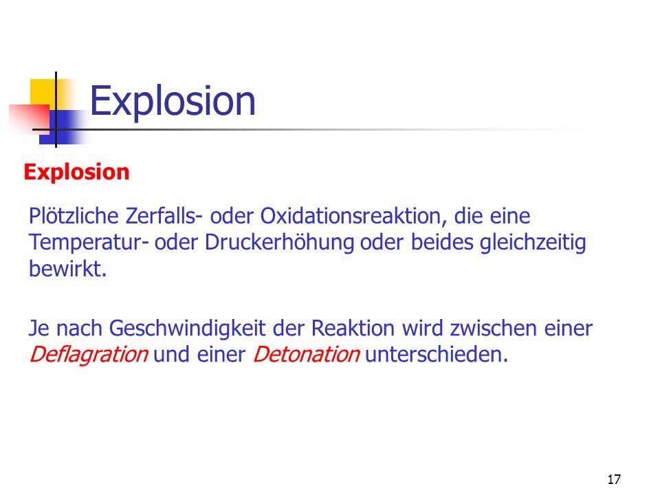 16 Explosionsgrenzen in Vol.-% untere Grenzeobere Grenze Acetylen2,483,0 Benzin0,6 8,0 Benzol1,2 8,0 Ether1,736,0 Methan5,015,0 Propan2,1 9,5 Schwefel