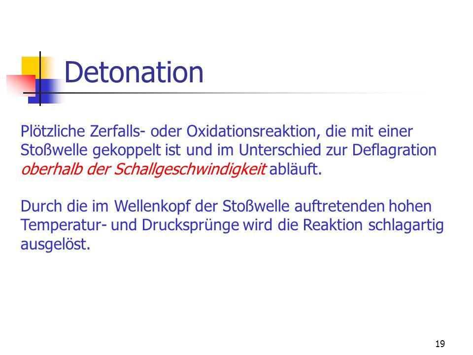18 Deflagration Plötzliche Zerfalls- oder Oxidationsreaktion, die sich durch freiwerdende Reaktionswärme fortpflanzt und im Unterschied zur Detonation