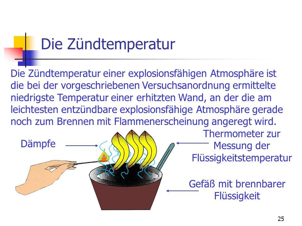 24 Der Flammpunkt Der Flammpunkt einer brennbaren Flüssigkeit ist die niedrigste Flüssigkeitstemperatur, bei der sich Dämpfe in solcher Menge entwicke