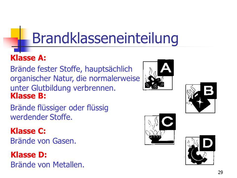28 Flammpunktbeispiele (VbF) FlammpunktGefahrklasse Aceton - 19 °C B Benzol - 11 °CA I Ether - 40 °CA I Ethanol 12 °C B Diesel > 55 °CA III Methanol 1