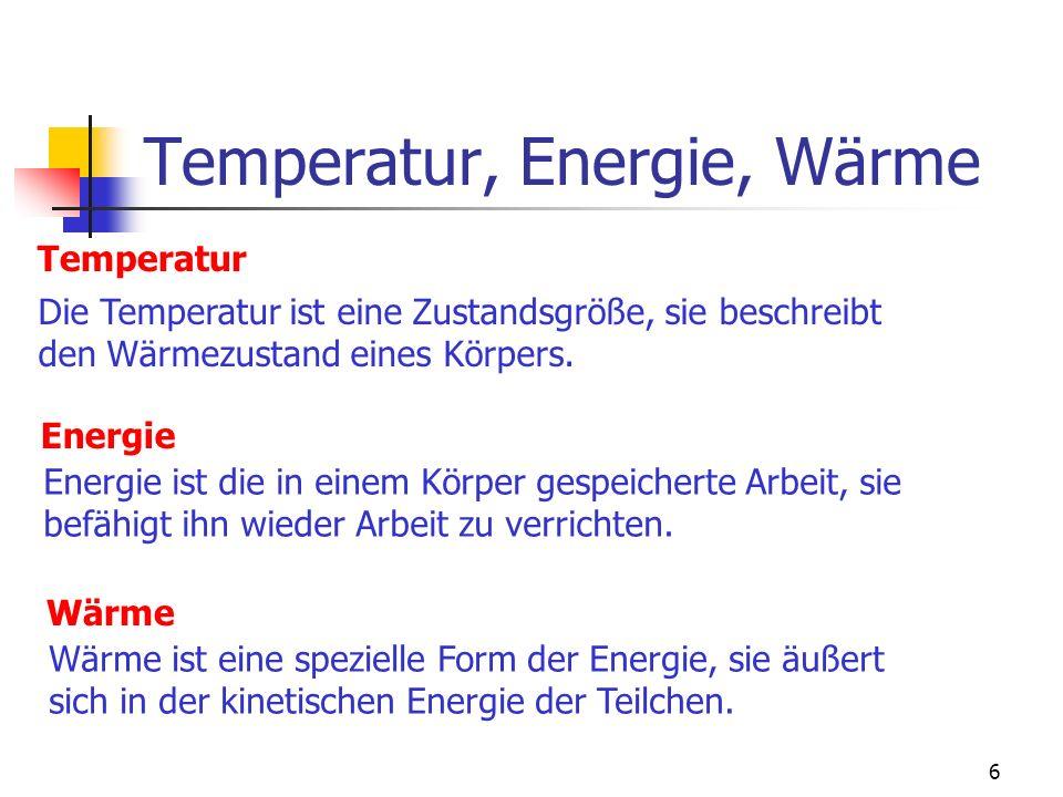 5 Vorbedingungen für die Verbrennung stoffliche Voraussetzungen  chemische  brennbarer Stoff Sauerstoff Mengenverhältnis energetische Voraussetzunge