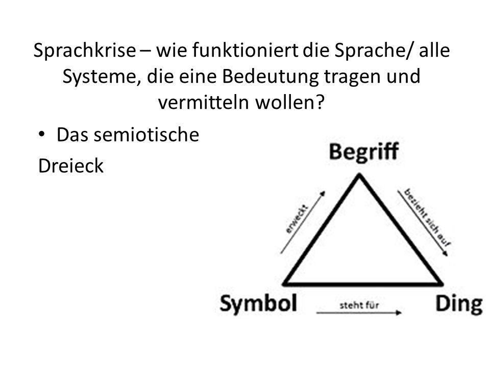 Sprachkrise – wie funktioniert die Sprache/ alle Systeme, die eine Bedeutung tragen und vermitteln wollen? Das semiotische Dreieck