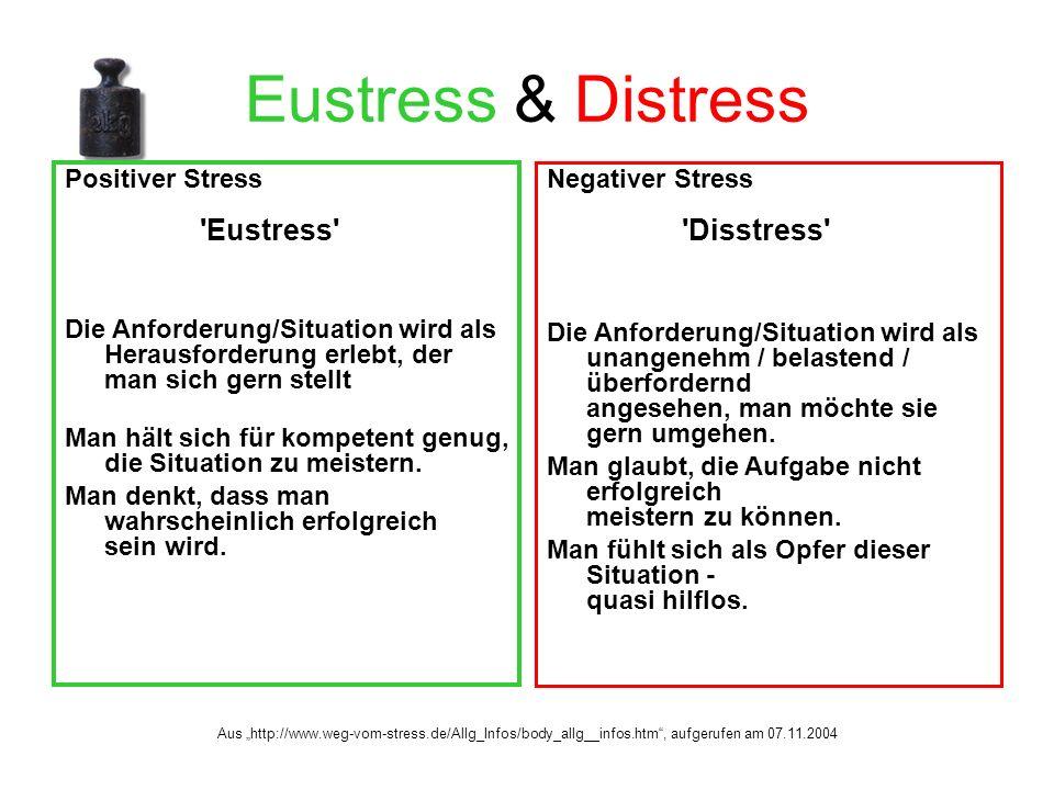 Eustress & Distress Positiver Stress Eustress Die Anforderung/Situation wird als Herausforderung erlebt, der man sich gern stellt Man hält sich für kompetent genug, die Situation zu meistern.