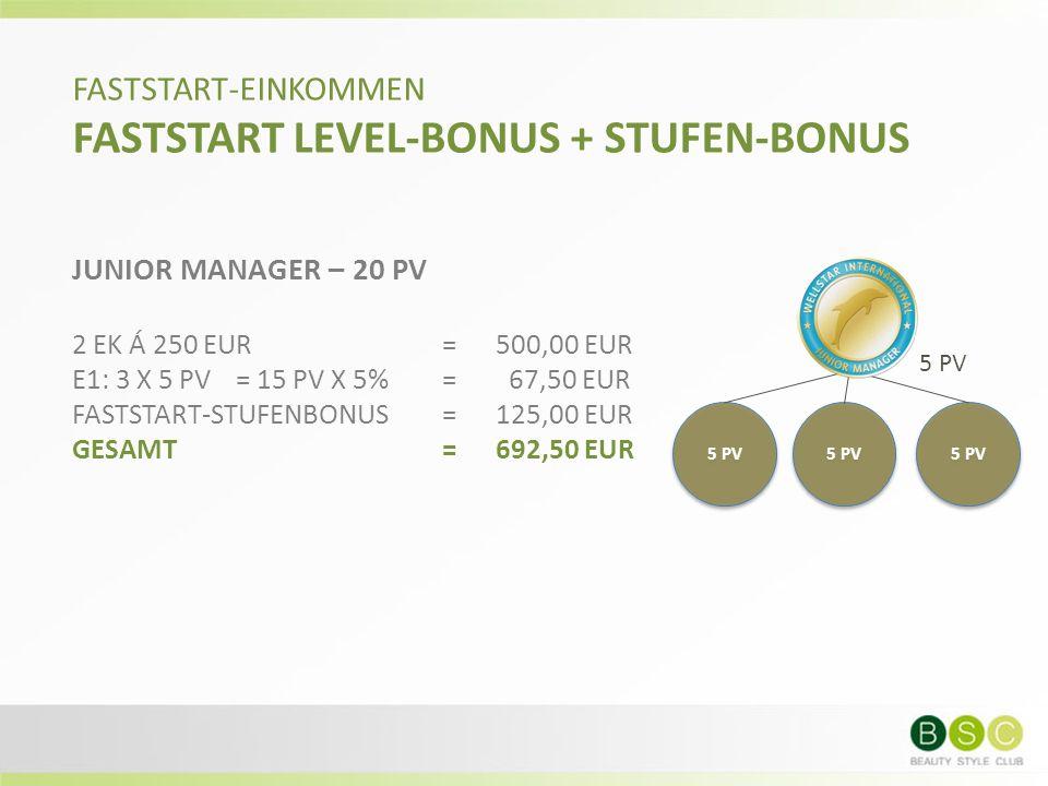 FASTSTART-EINKOMMEN FASTSTART LEVEL-BONUS + STUFEN-BONUS EXECUTIVE DIRECTOR – 100 PV SENIOR DIRECTOR – 200 PV 2 EK Á 250 EUR= 500,00 EUR E1: 3 X 5 PV = 15 PV X 5%= 67,50 EUR E2: 9 X 5 PV = 45 PV X 5%= 202,50 EUR E3: 27 X 5 PV= 135 PV X 15%= 1.822,50 EUR FASTSTART-STUFENBONUS= 400,00 EUR GESAMT= 2.992,50 EUR JM 30 PV JM 30 PV JM 30 PV JM 30 PV JM 40 PV JM 40 PV 5 PV