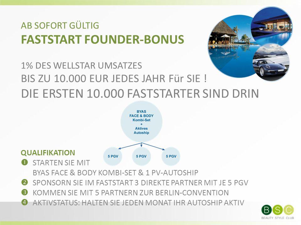 AB SOFORT GÜLTIG FASTSTART FOUNDER-BONUS 1% DES WELLSTAR UMSATZES BIS ZU 10.000 EUR JEDES JAHR Für SIE .