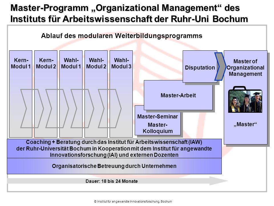 © Institut für angewandte Innovationsforschung, Bochum Coaching + Beratung durch das Institut für Arbeitswissenschaft (IAW) der Ruhr-Universität Bochu