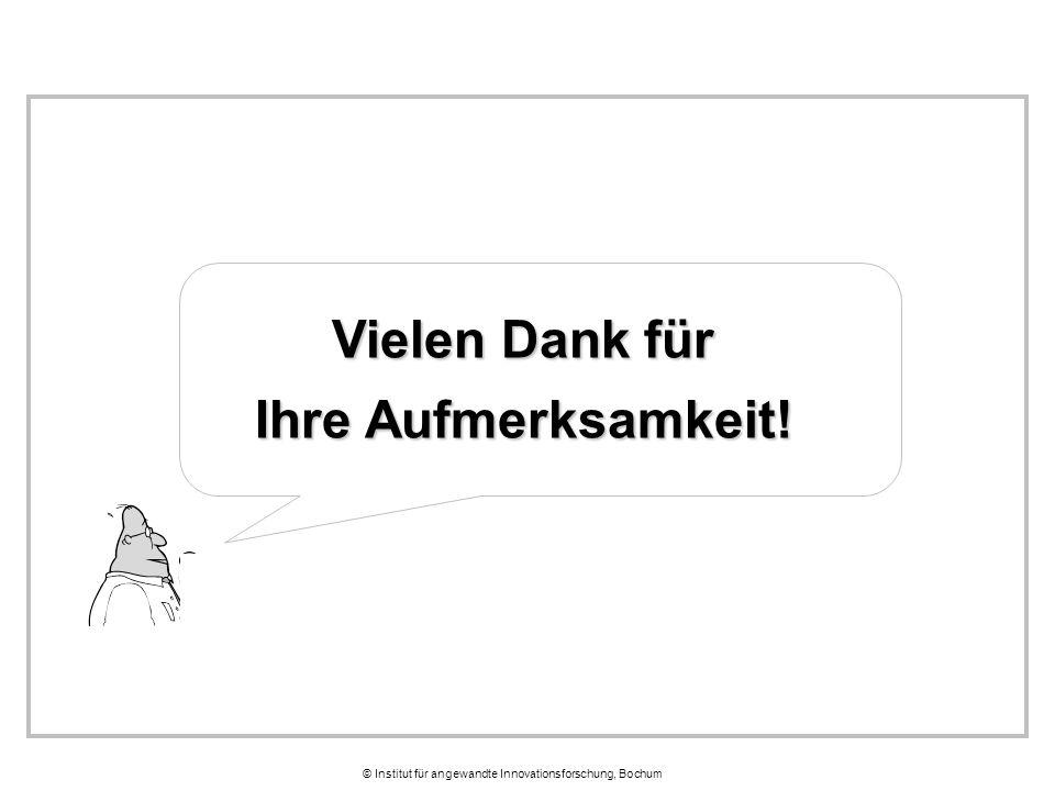 © Institut für angewandte Innovationsforschung, Bochum Vielen Dank für Ihre Aufmerksamkeit!