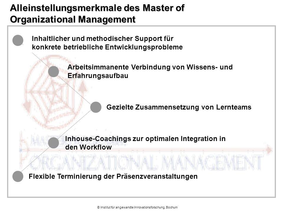 © Institut für angewandte Innovationsforschung, Bochum Alleinstellungsmerkmale des Master of Organizational Management Arbeitsimmanente Verbindung von