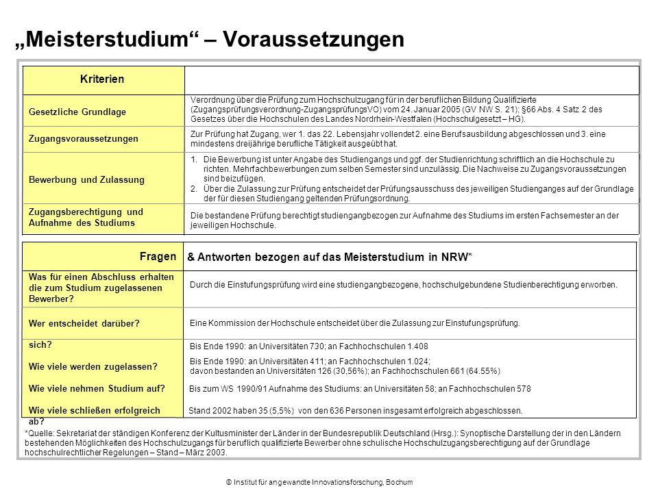 """© Institut für angewandte Innovationsforschung, Bochum """"Meisterstudium – Voraussetzungen Kriterien Gesetzliche Grundlage 1.Die Bewerbung ist unter Angabe des Studiengangs und ggf."""