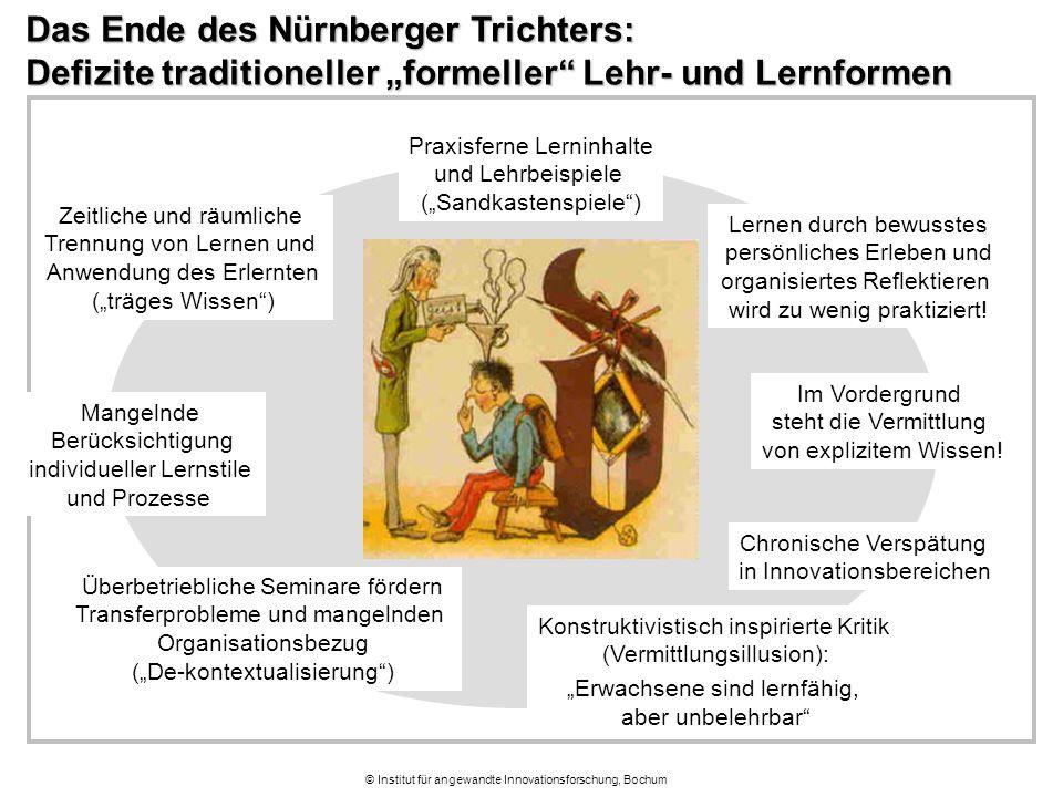 """© Institut für angewandte Innovationsforschung, Bochum Das Ende des Nürnberger Trichters: Defizite traditioneller """"formeller"""" Lehr- und Lernformen Zei"""