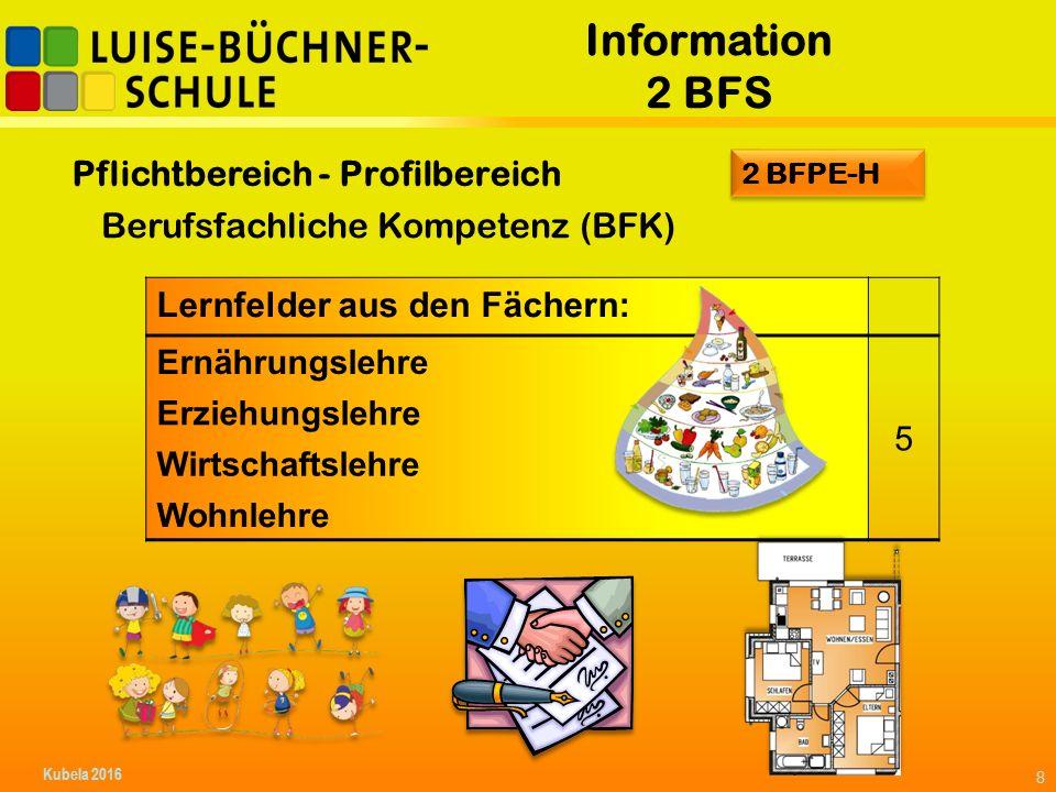 Information 2 BFS 8 Pflichtbereich - Profilbereich Berufsfachliche Kompetenz (BFK) Lernfelder aus den Fächern: Ernährungslehre 5 Erziehungslehre Wirtschaftslehre Wohnlehre 2 BFPE-H Kubela 2016
