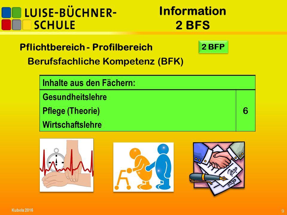 Information 2 BFS 9 Pflichtbereich - Profilbereich Berufsfachliche Kompetenz (BFK) Inhalte aus den Fächern: Gesundheitslehre 6 Pflege (Theorie) Wirtschaftslehre 2 BFP Kubela 2016