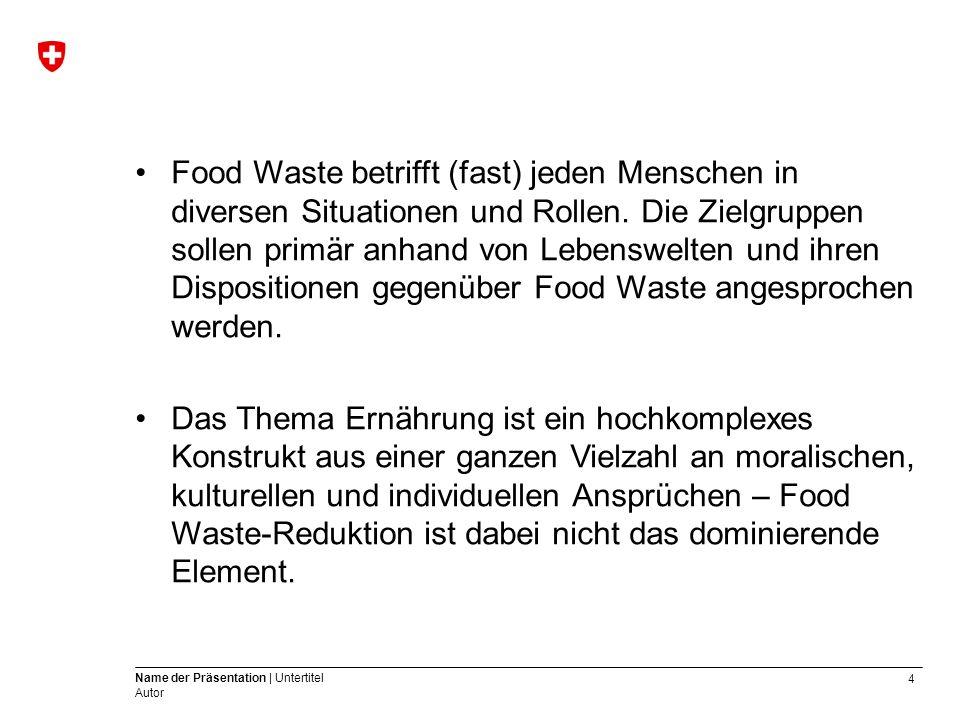 4 Name der Präsentation | Untertitel Autor Food Waste betrifft (fast) jeden Menschen in diversen Situationen und Rollen.