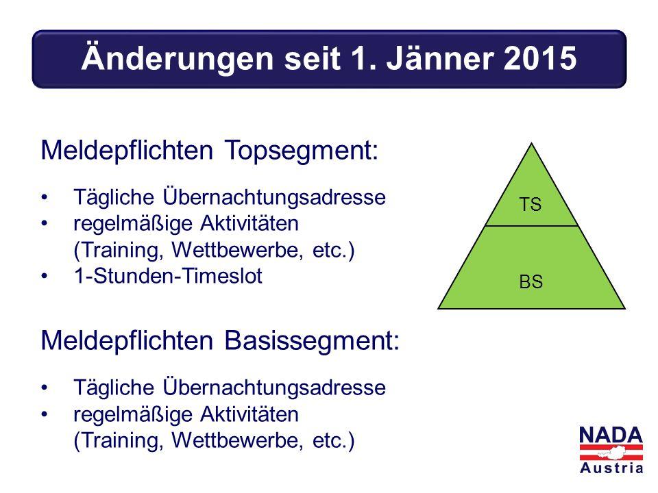 Meldepflichten Topsegment: Tägliche Übernachtungsadresse regelmäßige Aktivitäten (Training, Wettbewerbe, etc.) 1-Stunden-Timeslot Meldepflichten Basis