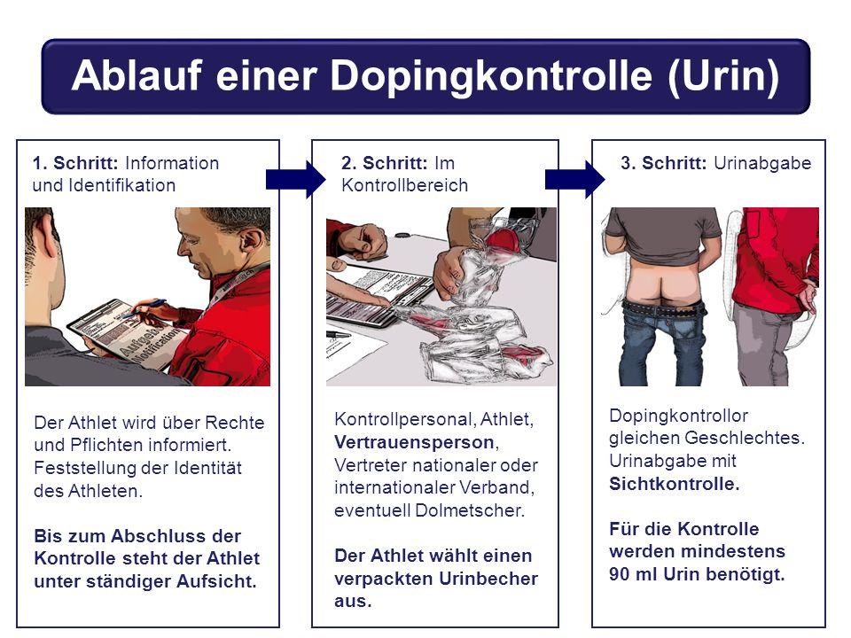 1. Schritt: Information und Identifikation Der Athlet wird über Rechte und Pflichten informiert. Feststellung der Identität des Athleten. Bis zum Absc