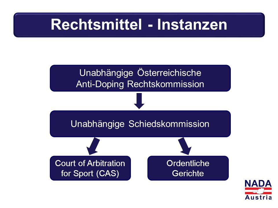 Unabhängige Schiedskommission Court of Arbitration for Sport (CAS) Ordentliche Gerichte Unabhängige Österreichische Anti-Doping Rechtskommission Rechtsmittel - Instanzen