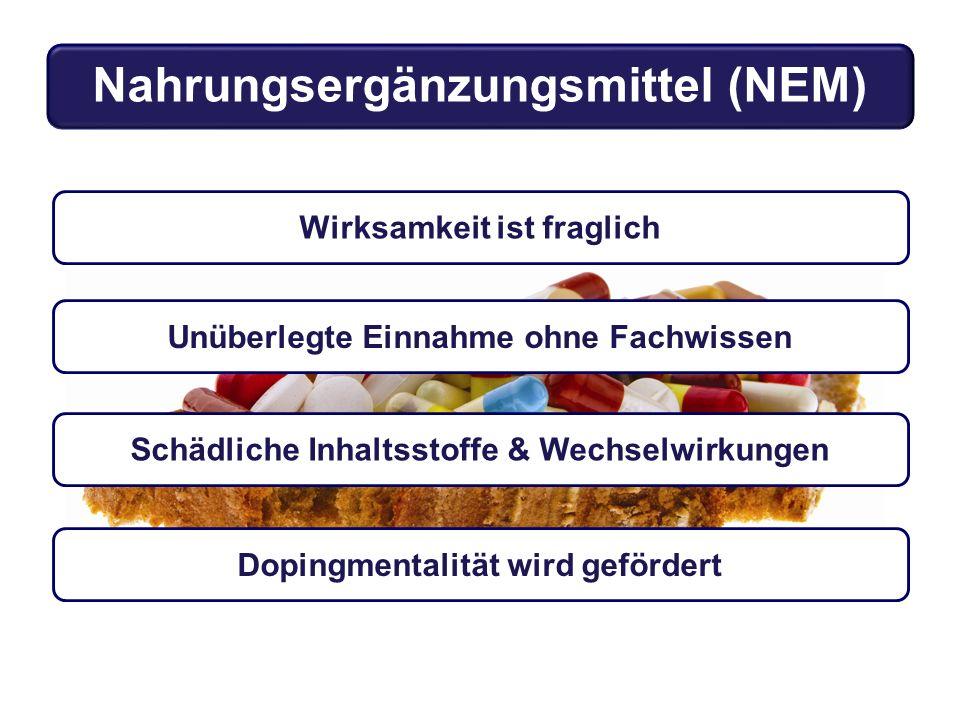 Nahrungsergänzungsmittel (NEM) Wirksamkeit ist fraglich Unüberlegte Einnahme ohne FachwissenSchädliche Inhaltsstoffe & WechselwirkungenDopingmentalität wird gefördert
