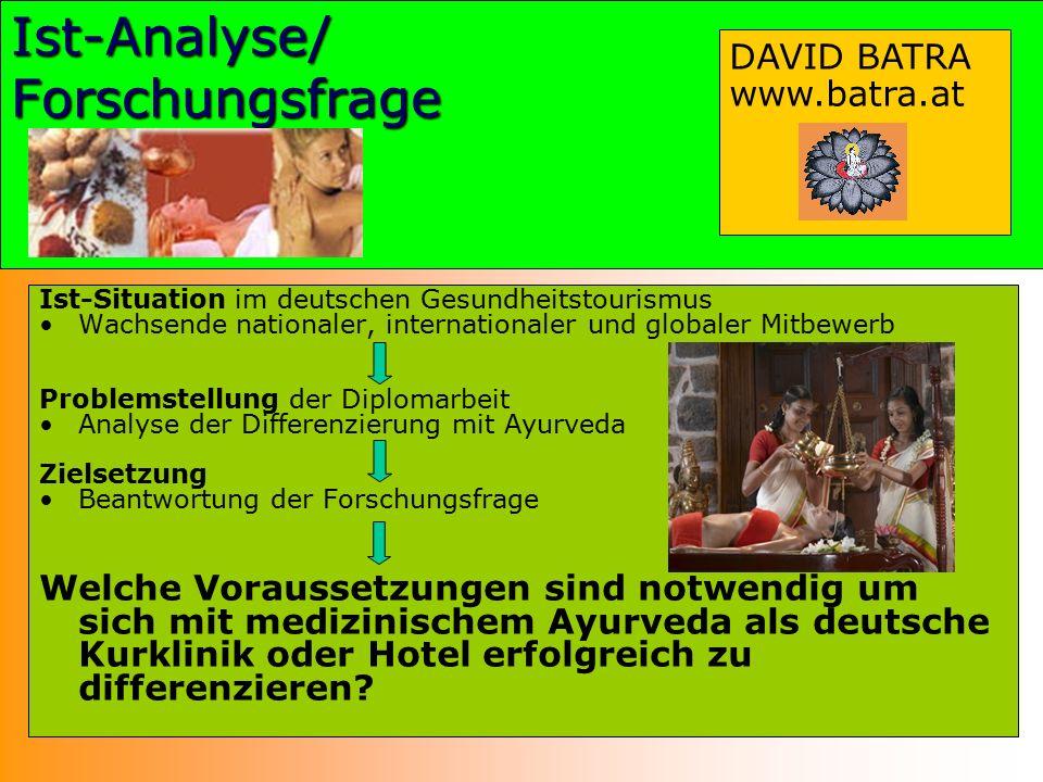 Ist-Analyse/ Forschungsfrage Ist-Situation im deutschen Gesundheitstourismus Wachsende nationaler, internationaler und globaler Mitbewerb Problemstell