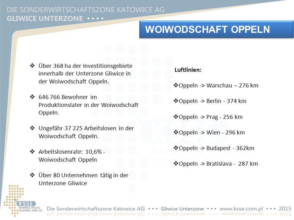  Über 368 ha der Investitionsgebiete innerhalb der Unterzone Gliwice in der Woiwodschaft Oppeln.