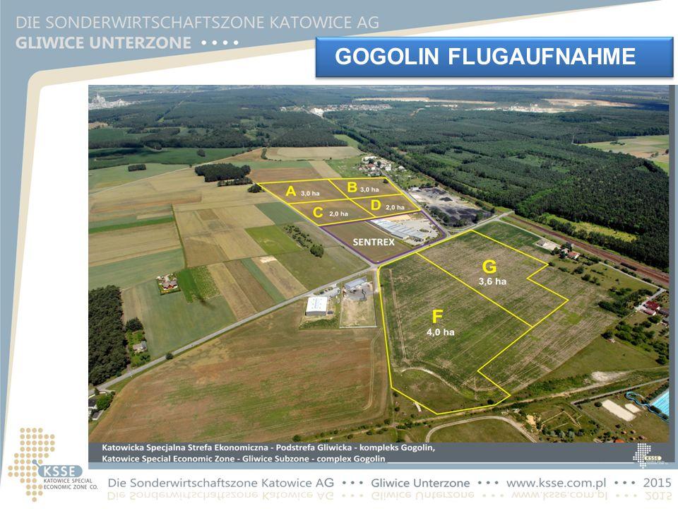 GOGOLIN FLUGAUFNAHME