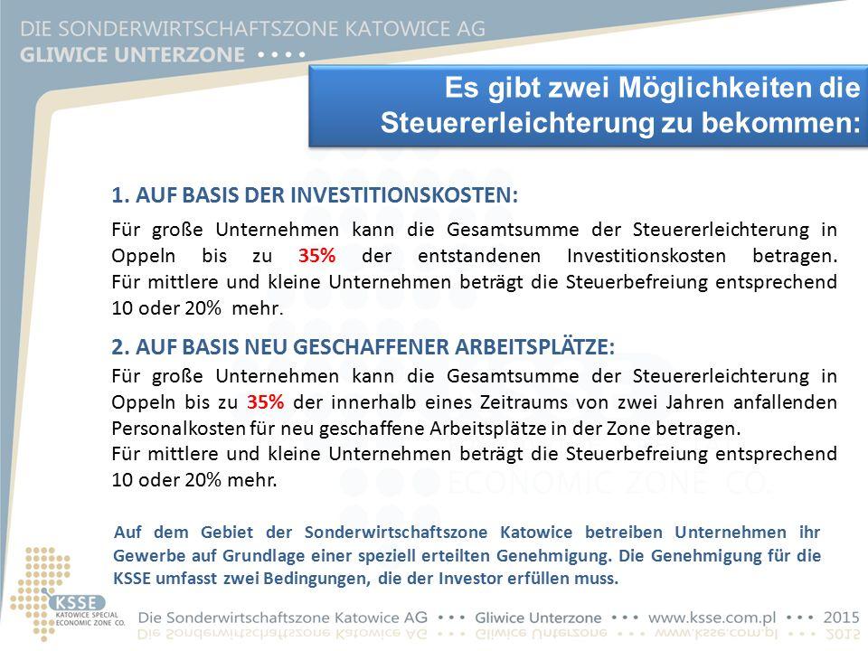 ODER 35 % GROßE FIRMEN 45 % MITTLERE FIRMEN 55 % KLEINE FIRMEN ERLEICHTERUNG BEI DER KÖRPERSCHAFTSTEUER INVESTITIONS KOSTEN KOSTENINVESTITIONS 2-JÄHRIGE ARBEITSKOSTEN WOIWODSCHAFT OPPELN STEUERLICHE ANREIZE