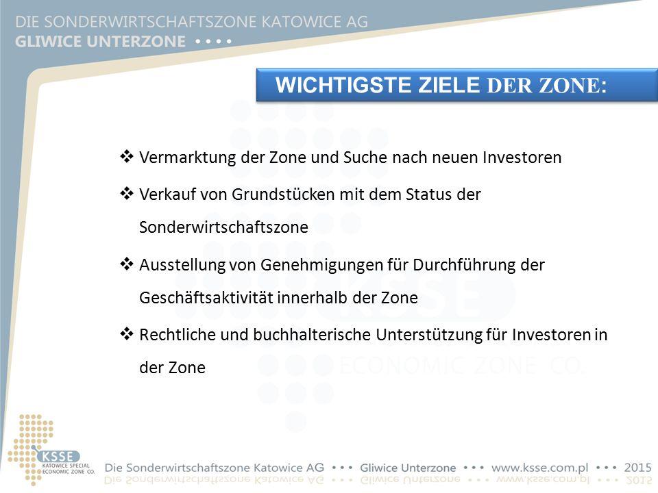  Vermarktung der Zone und Suche nach neuen Investoren  Verkauf von Grundstücken mit dem Status der Sonderwirtschaftszone  Ausstellung von Genehmigungen für Durchführung der Geschäftsaktivität innerhalb der Zone  Rechtliche und buchhalterische Unterstützung für Investoren in der Zone WICHTIGSTE ZIELE DER ZONE :