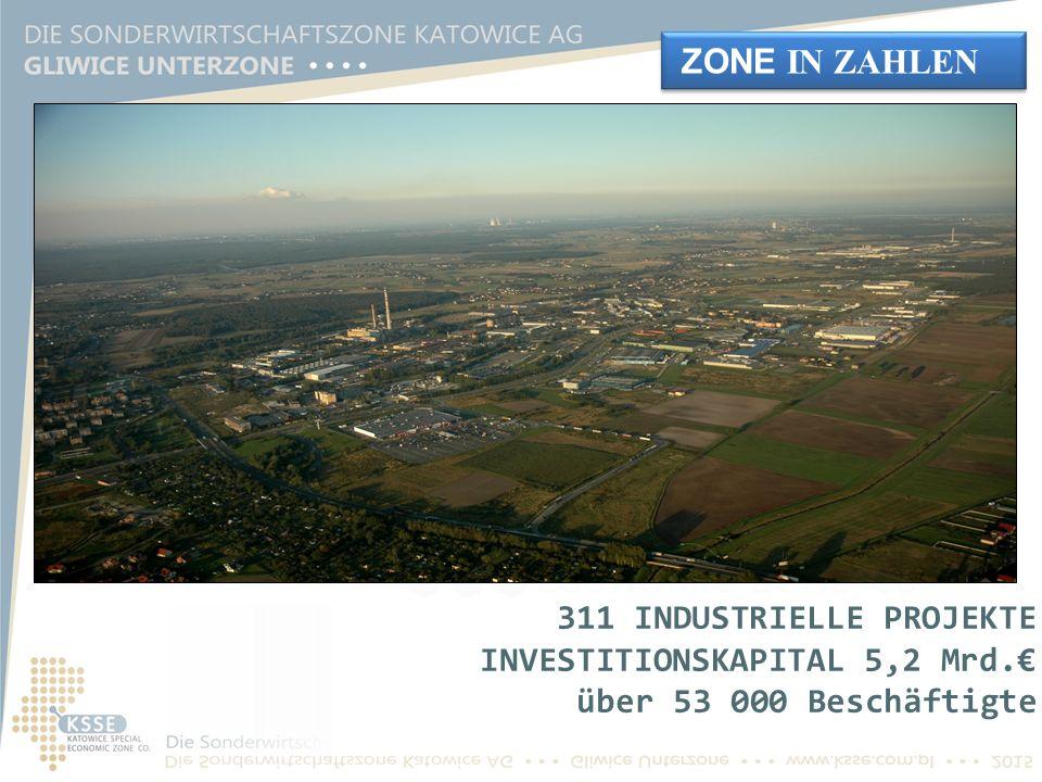 311 INDUSTRIELLE PROJEKTE INVESTITIONSKAPITAL 5,2 Mrd.€ über 53 000 Beschäftigte ZONE IN ZAHLEN