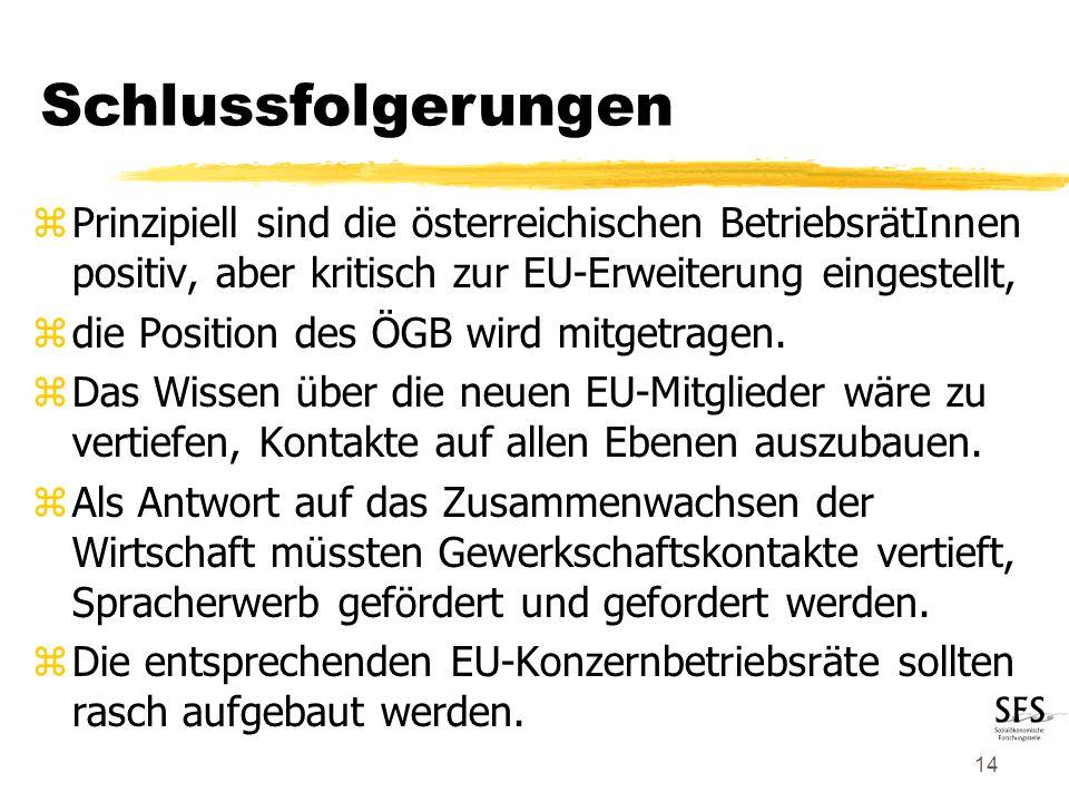 14 zPrinzipiell sind die österreichischen BetriebsrätInnen positiv, aber kritisch zur EU-Erweiterung eingestellt, zdie Position des ÖGB wird mitgetragen.