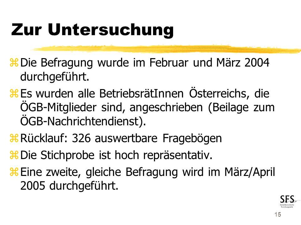 15 zDie Befragung wurde im Februar und März 2004 durchgeführt.