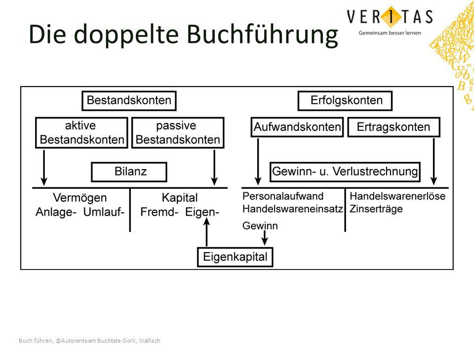 Buch führen, @Autorenteam Buchtele-Sorli, Wallisch Die doppelte Buchführung
