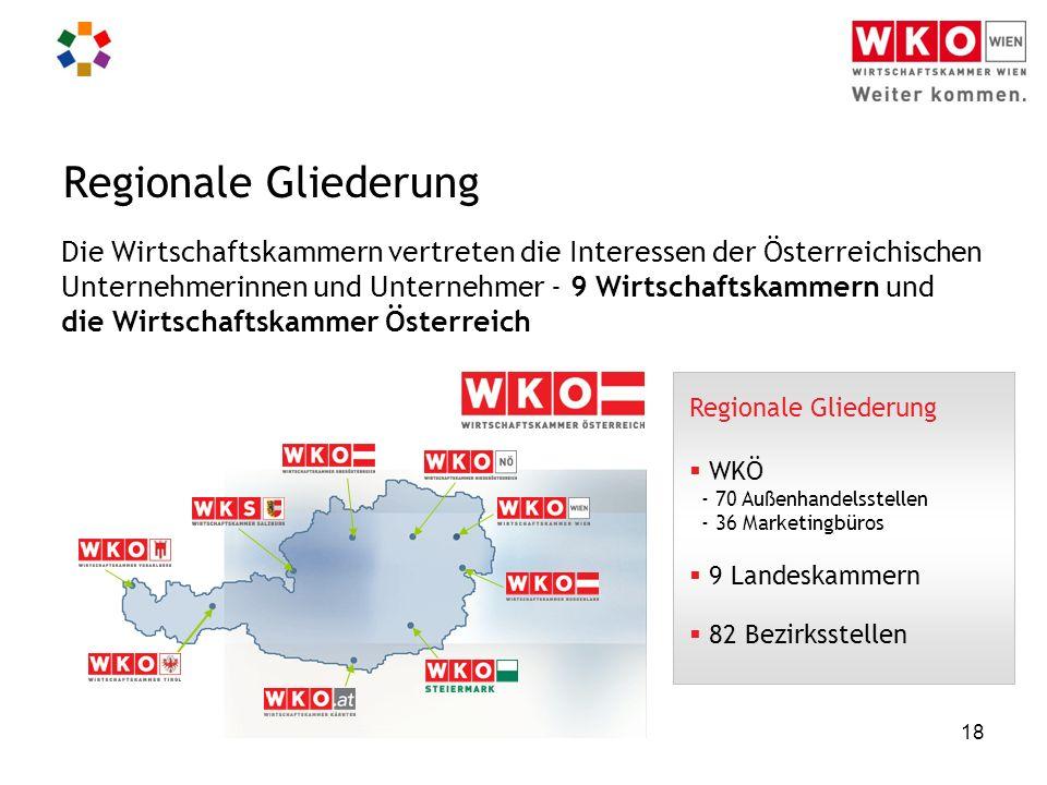18 Die Wirtschaftskammern vertreten die Interessen der Österreichischen Unternehmerinnen und Unternehmer - 9 Wirtschaftskammern und die Wirtschaftskam