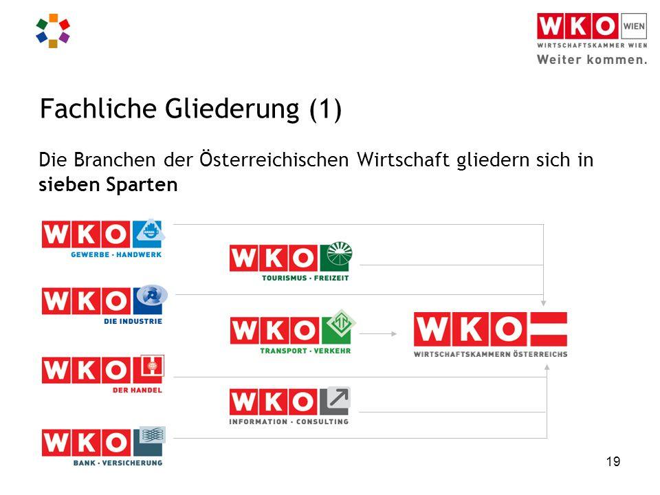 19 Die Branchen der Österreichischen Wirtschaft gliedern sich in sieben Sparten Fachliche Gliederung (1)