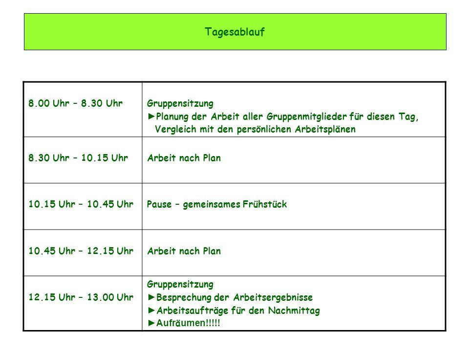Tagesablauf 8.00 Uhr – 8.30 UhrGruppensitzung ► Planung der Arbeit aller Gruppenmitglieder für diesen Tag, Vergleich mit den persönlichen Arbeitsplänen 8.30 Uhr – 10.15 UhrArbeit nach Plan 10.15 Uhr – 10.45 UhrPause – gemeinsames Frühstück 10.45 Uhr – 12.15 UhrArbeit nach Plan 12.15 Uhr – 13.00 Uhr Gruppensitzung ► Besprechung der Arbeitsergebnisse ► Arbeitsaufträge für den Nachmittag ►Aufr ä umen!!!!!