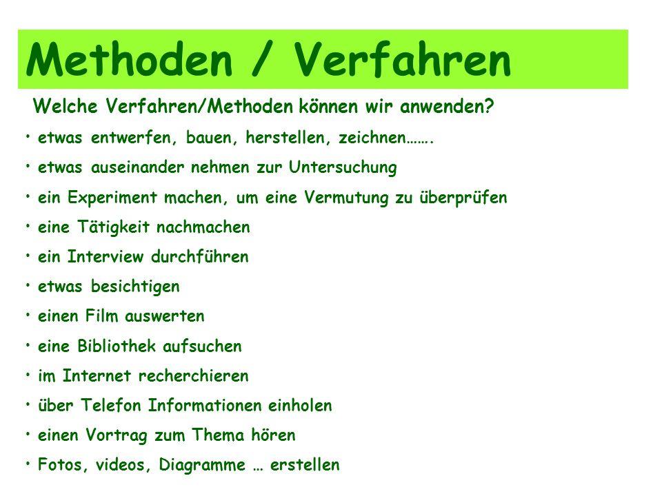 Methoden / Verfahren Welche Verfahren/Methoden können wir anwenden.
