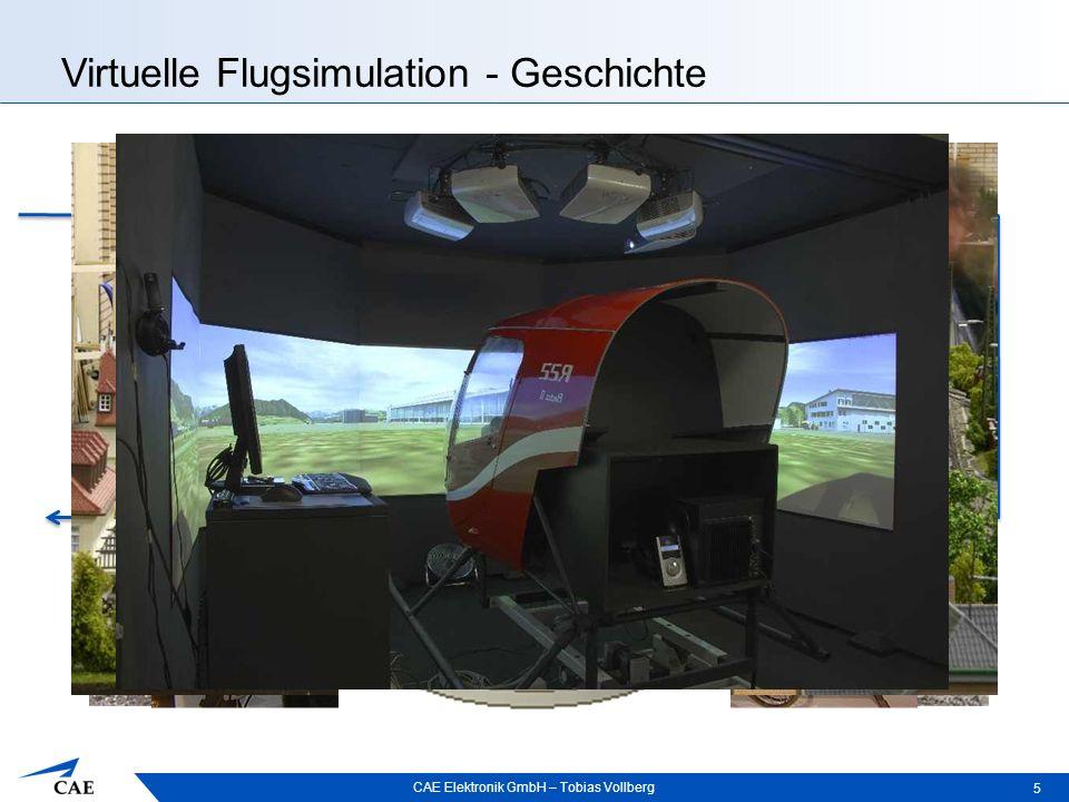 CAE Elektronik GmbH – Tobias Vollberg Virtuelle Flugsimulation - Aufbau 6 Motion System Projektions-Dom Cockpit