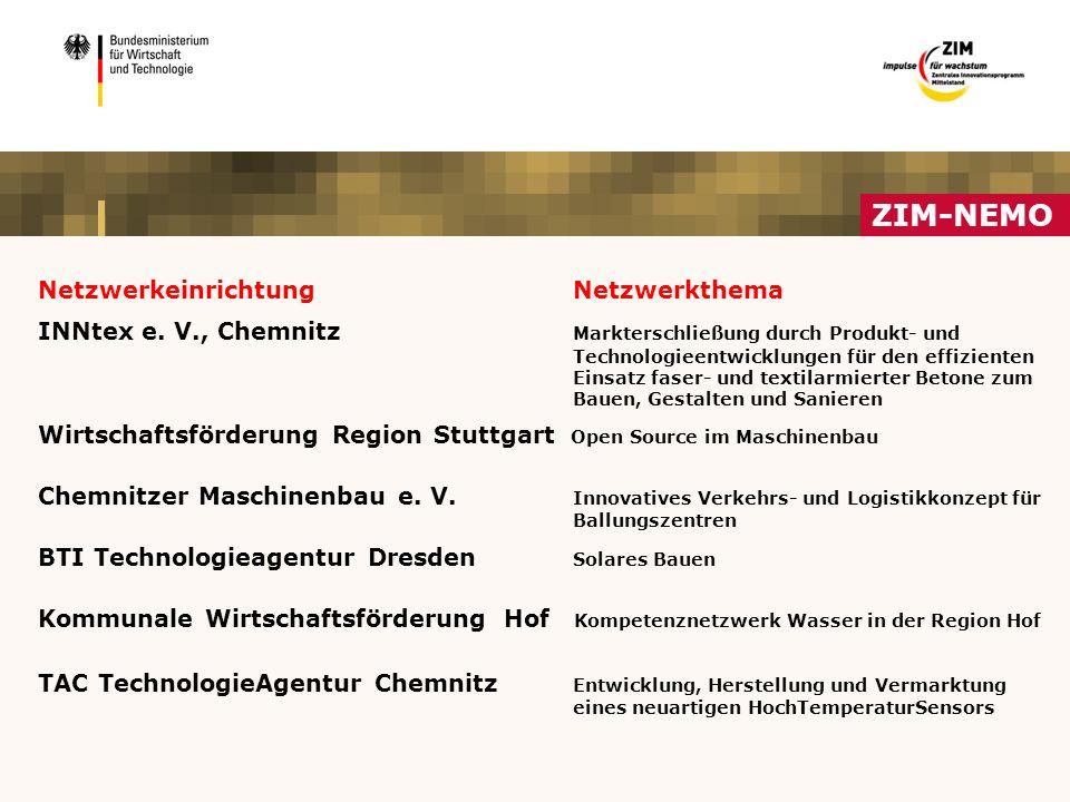 ZIM-NEMO Netzwerkeinrichtung Netzwerkthema INNtex e.