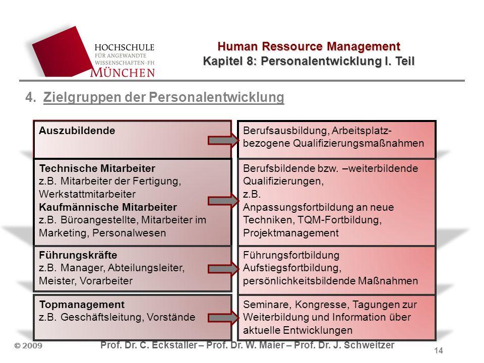 Human Ressource Management Kapitel 8: Personalentwicklung I. Teil © 2009 Prof. Dr. C. Eckstaller – Prof. Dr. W. Maier – Prof. Dr. J. Schweitzer 4.Ziel