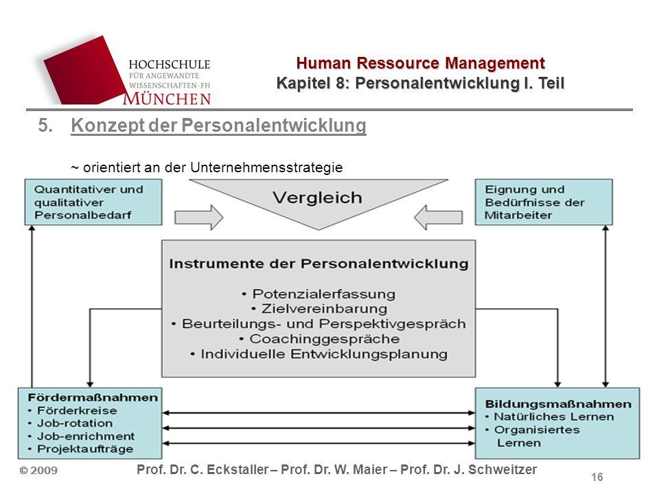 Human Ressource Management Kapitel 8: Personalentwicklung I. Teil © 2009 Prof. Dr. C. Eckstaller – Prof. Dr. W. Maier – Prof. Dr. J. Schweitzer 5.Konz